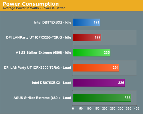 http://images.anandtech.com/graphs/dfird600p_12160631222/13738.png