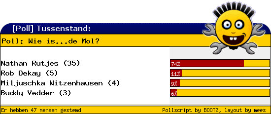 http://poll.dezeserver.nl/results.cgi?pid=402496&layout=2&sort=prc