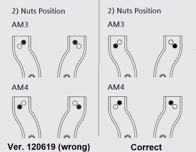 https://i2.wp.com/astronautech.com/wp-content/uploads/2020/05/Nuts-corrected.png