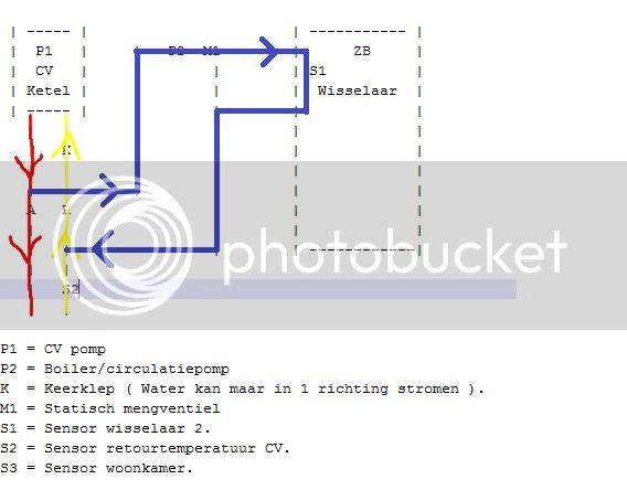 http://i1217.photobucket.com/albums/dd393/Flippo765/Zonneboilerondersteuning.jpg