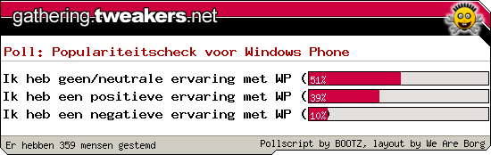 http://poll.dezeserver.nl/results.cgi?pid=397072&layout=6&sort=prc