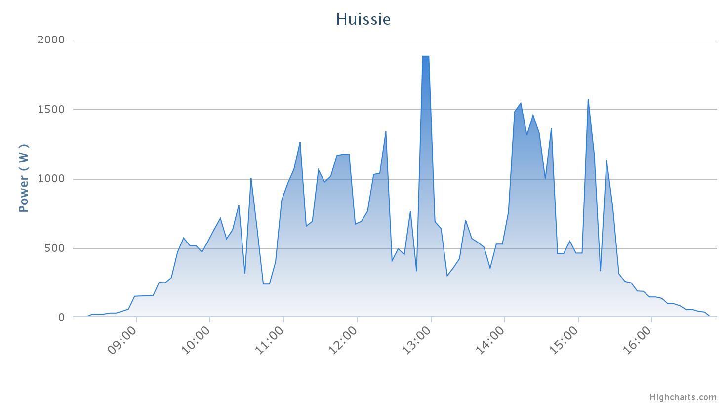 http://upload.mattie-systems.nl/uploads/20676-chart_(1).png