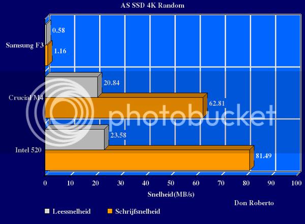 http://i1108.photobucket.com/albums/h407/Don-Roberto/Crucial%20m4%20tweakers/AS4k-1.png