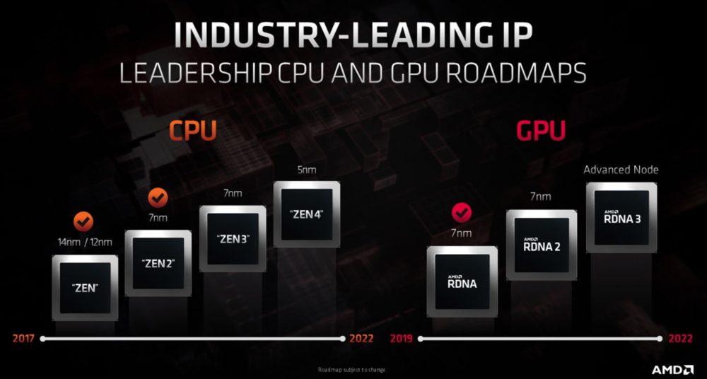 https://cdn.videocardz.com/1/2020/03/AMD-Zen3-Zen4-RDNA2-RDNA3-Roadmapp-2-1000x536.jpg