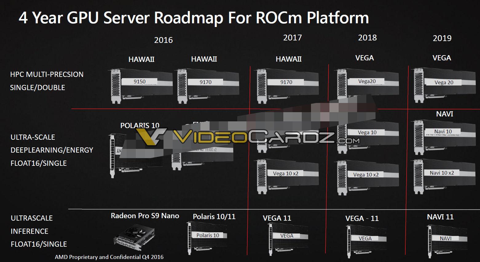 https://cdn.videocardz.com/1/2017/01/AMD-VEGA-10-VEGA20-VEGA-11-NAVI-roadmap.jpg
