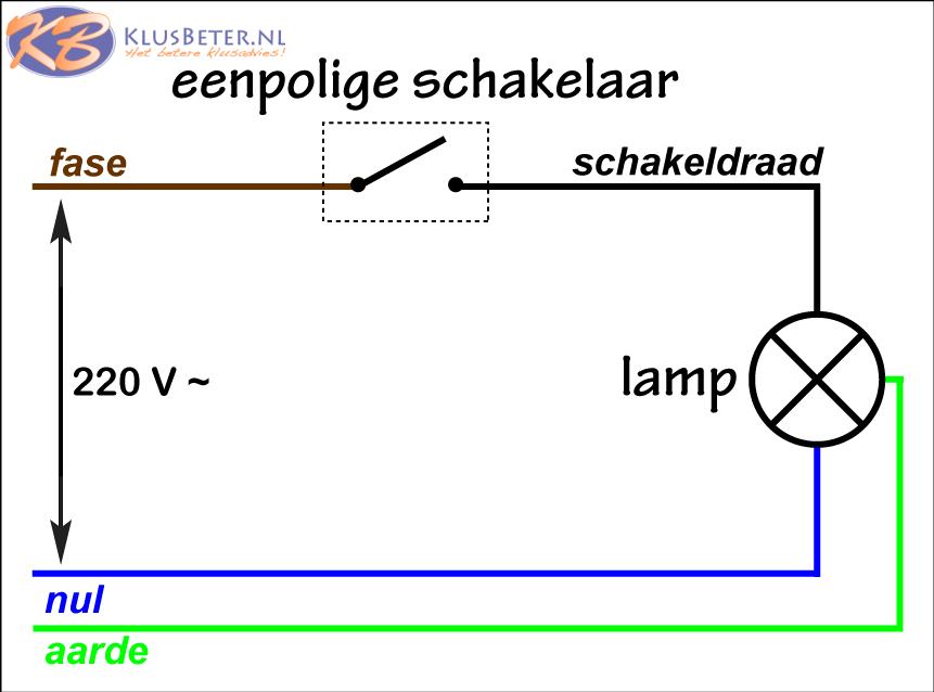 https://www.klusbeter.nl/apokalypsis/wp-content/uploads/enkelpolige-schakeling.png