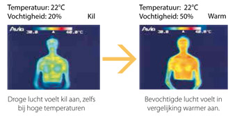http://www.climasense.nl/img/cms/Ururu-Sahara-FTXZ-N-2.jpg