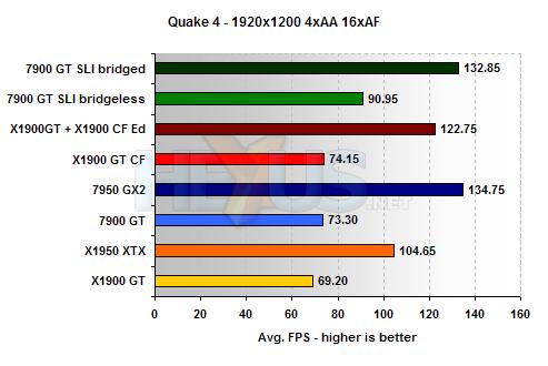 http://img.hexus.net/v2/graphics_cards/other/multigpubridges/quake4_1920.png