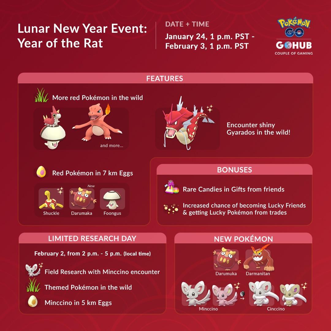 https://cdn.discordapp.com/attachments/417442743376150560/669294570491609088/Lunar_New_Year_2020.jpeg