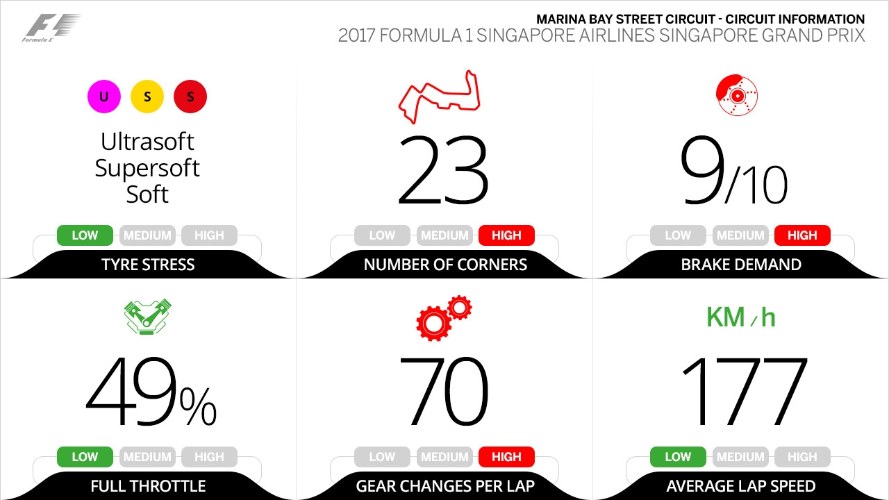 https://www.formula1.com/content/fom-website/en/latest/features/2017/9/need-to-know--singapore/_jcr_content/featureContent/image.img.jpg/1505212911639.jpg