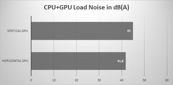 https://www.techtesters.eu/pic/NZXTH500VGPU/604.png