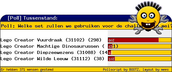 http://poll.dezeserver.nl/results.cgi?pid=403572&layout=2&sort=org