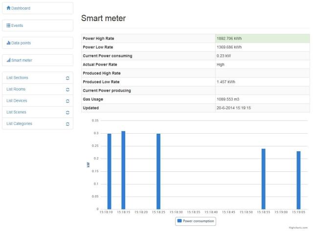http://ho17.nl/vera/smartmeterth.jpg