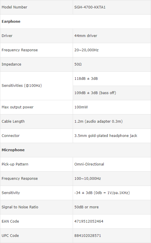http://techgaming.nl/image_uploads/reviews/CM-MH320/spec1.png