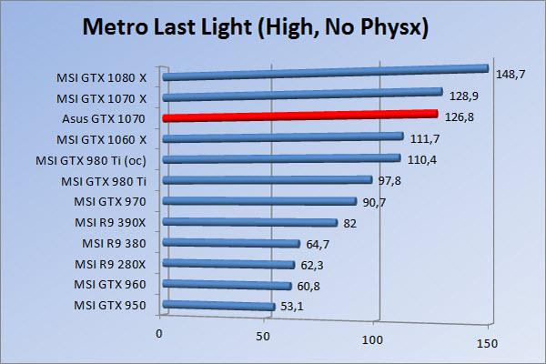 http://www.tgoossens.nl/reviews/Asus/GTX_1070/Graphs/1080/mllhnp.jpg