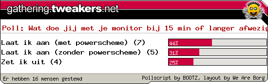 http://poll.dezeserver.nl/results.cgi?pid=394562&layout=6&sort=prc