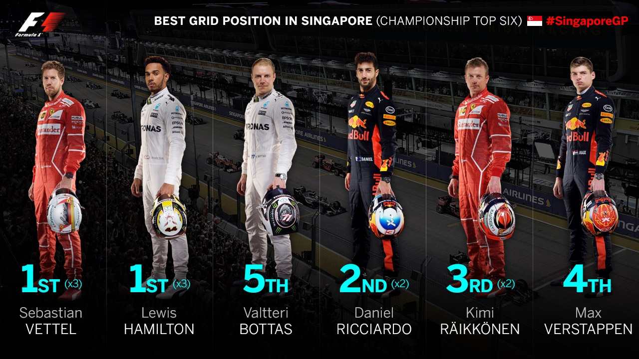 https://www.formula1.com/content/fom-website/en/latest/features/2017/9/need-to-know--singapore/_jcr_content/featureContent/image_3.img.jpg/1505212978699.jpg