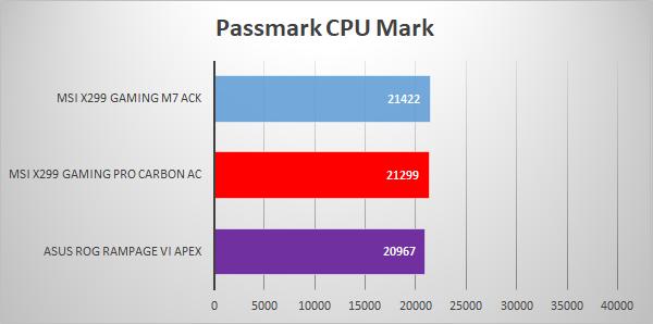 https://www.techtesters.eu/pic/MSIX299M7ACK/802.png