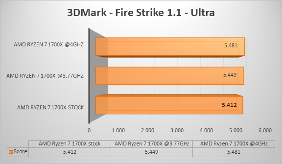 http://techgaming.nl/image_uploads/reviews/Asus-ROG-Crosshair-VI-Hero/fire.png