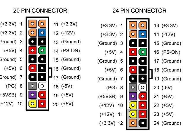 https://domoticx.com/wp-content/uploads/2017/10/Pinout-ATX-power-connectors.jpg