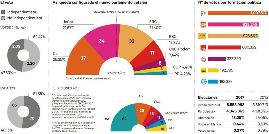 https://cdn.20m.es/img2/recortes/2017/12/22/605208-944-472.jpg