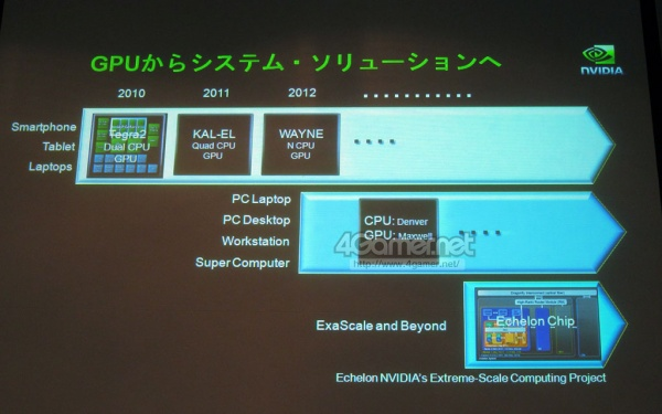 http://content.hwigroup.net/images/news/nvidia_gtc2011_roadmap_01.jpg