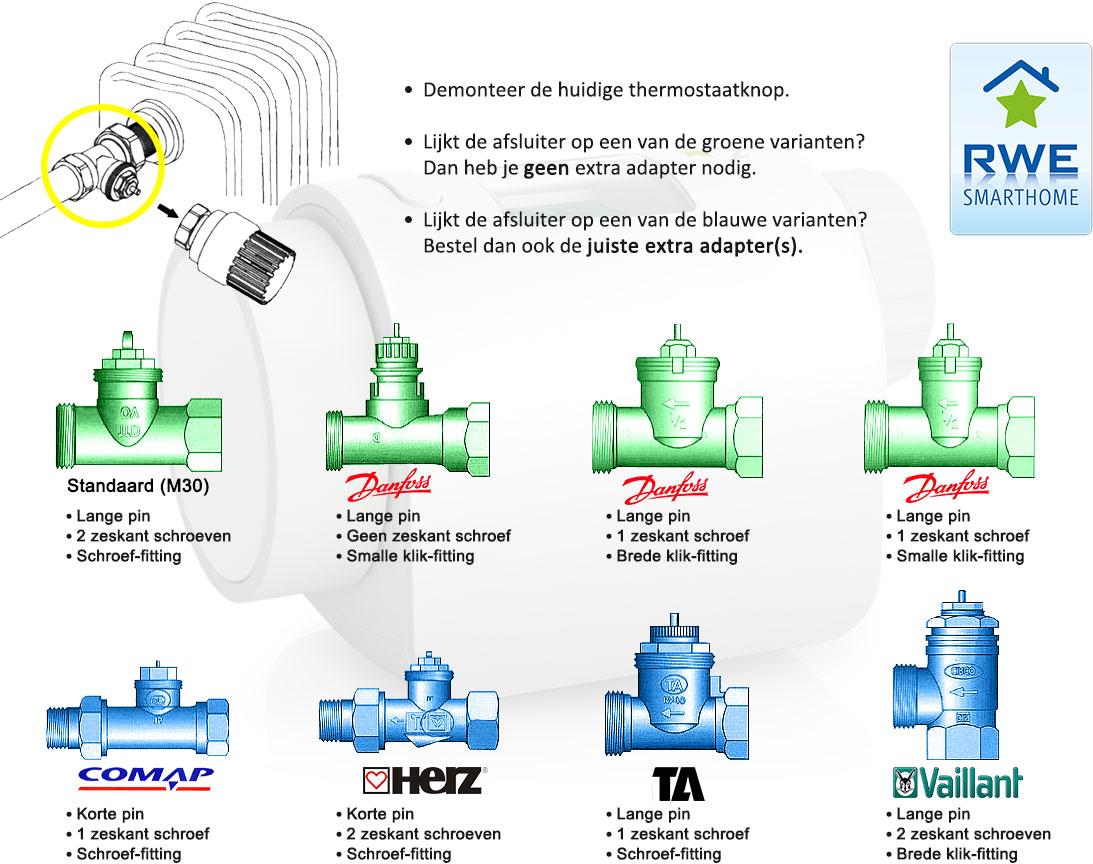 https://www.verwarmenperkamer.nl/afbeeldingen/radiatorthermostaat/smarthome-radiatorthermostaat-afsluiter-vergelijken-m30-danfoss-comap-herz-ta-vaillant.jpg