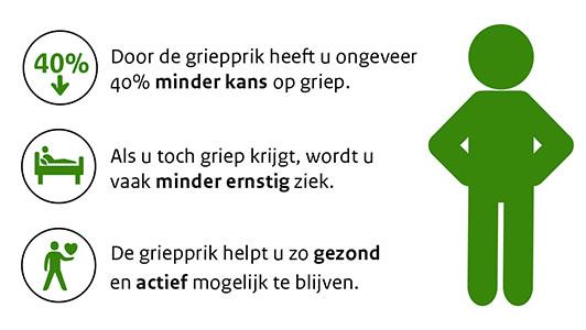 https://www.rivm.nl/sites/default/files/2019-09/infographic_40procent.jpg