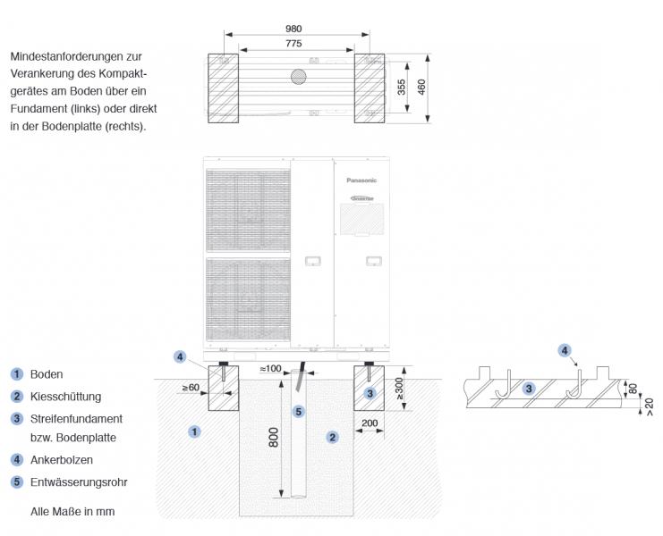 http://aquarea.smallsolutions.de/images/thumb/c/ca/5kW_Fundament.png/741px-5kW_Fundament.png