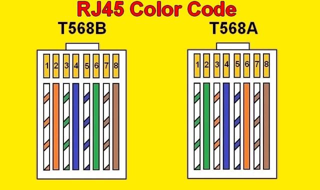https://3.bp.blogspot.com/-RTGaCykxnWQ/WSMyYxcQ0UI/AAAAAAAAAWk/-tYdalRtY1QeMJ4Ww5RA6KZWrAW7xDpRgCLcB/s1600/rj45%2B%2Bcolor%2Bcode-min.jpg