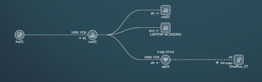 https://dl.dropboxusercontent.com/s/qvcr218o4s8cviq/topology.JPG?dl=0