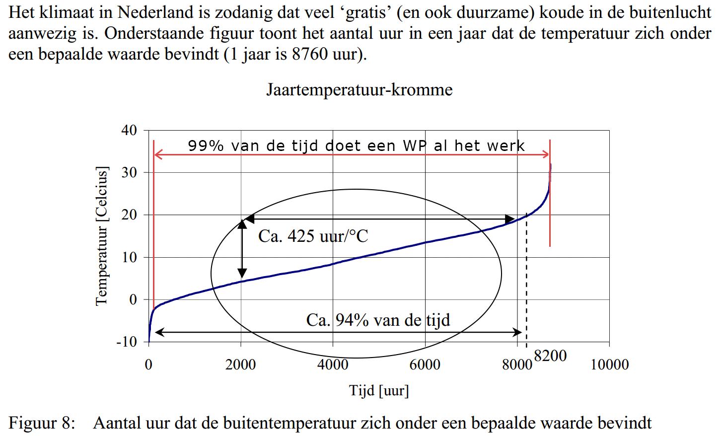 http://img.warmtecheck.nl/WP-bereik-weer.png