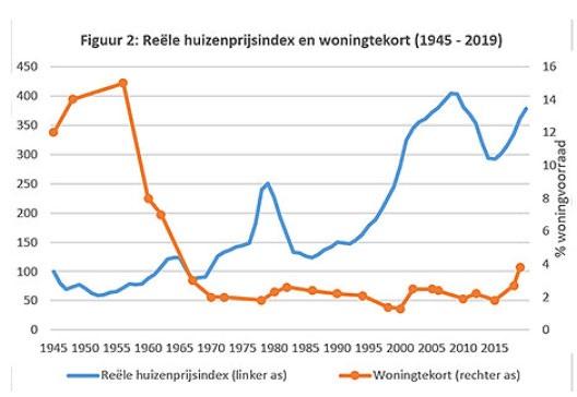 https://www.dnb.nl/media/noacrt2j/figuur-2.jpg?mode=min&quality=95&width=1600&rnd=132570183675570000