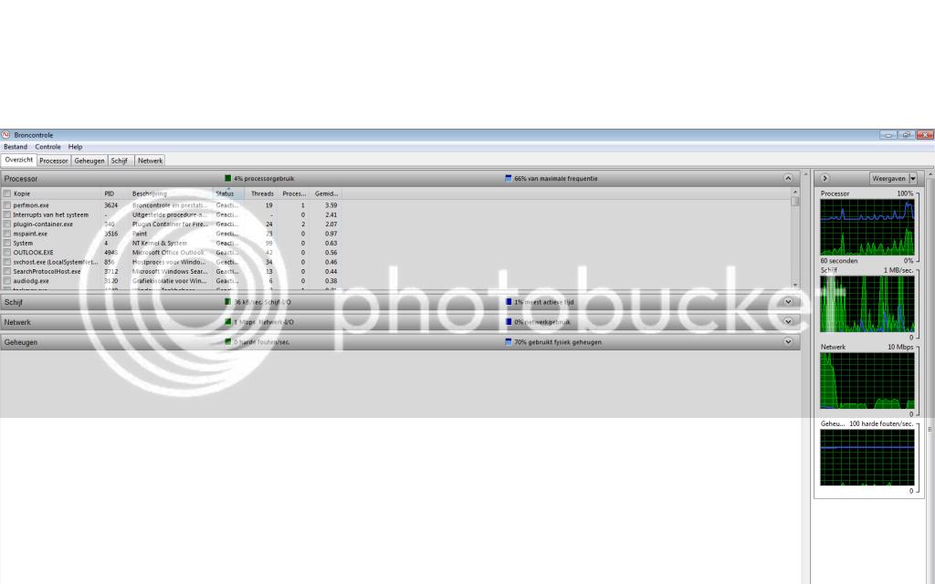 http://i1035.photobucket.com/albums/a433/pingpong28/Overzicht-broncontrole.png