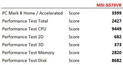 https://www.techtesters.eu/pic/MSIGT73VR/104.png