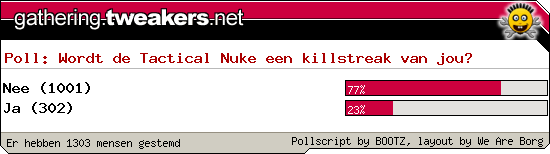 http://poll.dezeserver.nl/results.cgi?pid=345335&layout=6&sort=prc