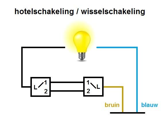 https://zomaakjehetzelf.nl/wp-content/uploads/2013/10/hotelschakeling.jpg