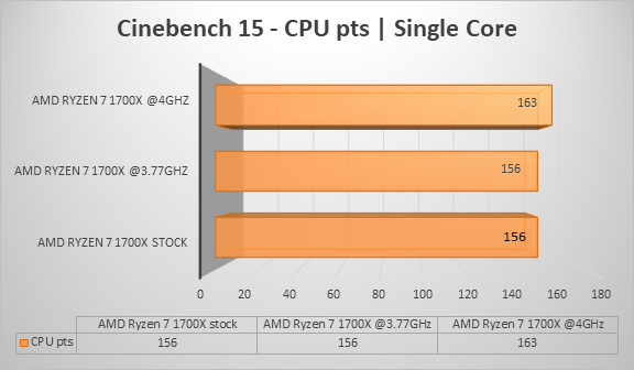http://techgaming.nl/image_uploads/reviews/Asus-ROG-Crosshair-VI-Hero/cine15single.png