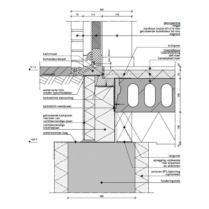 http://www.bouwonderwijs.net/Galleries/DETAILS/Woningbouw/fundering_langsgevel_XXX+baks.jpg