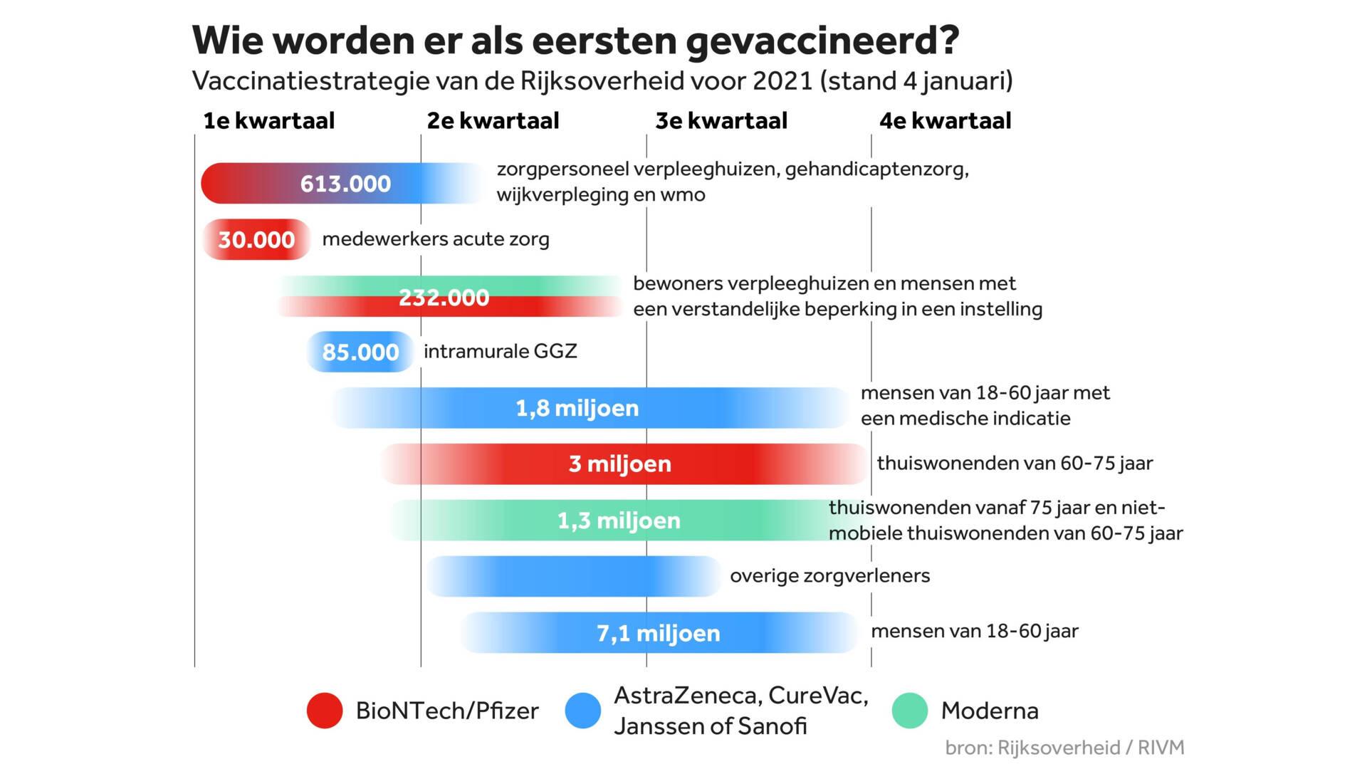 https://cdn.nos.nl/image/2021/01/05/704469/1920x1080a.jpg