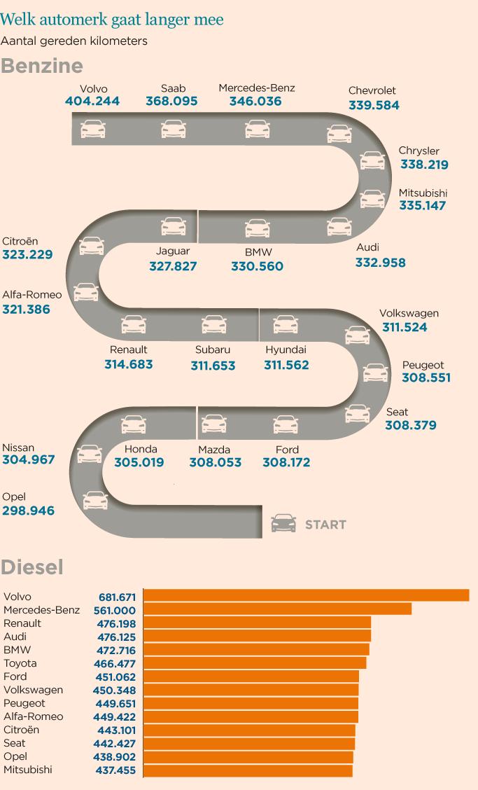 https://files2.fd.nl/infographics/NIB-volvo.png
