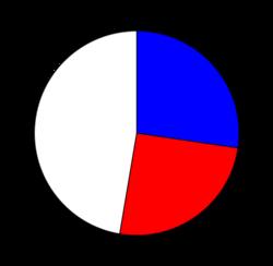 https://upload.wikimedia.org/wikipedia/commons/thumb/a/a7/Zetels_Rutte_II.png/250px-Zetels_Rutte_II.png