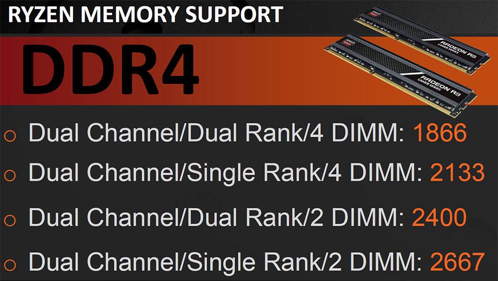 https://www.legitreviews.com/wp-content/uploads/2017/03/ddr4-memory-support.jpg