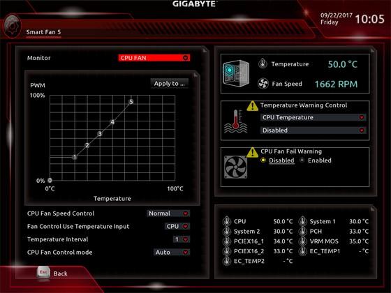 http://www.nl0dutchman.tv/reviews/gigabyte-z270x-gaming9/3-20.jpg