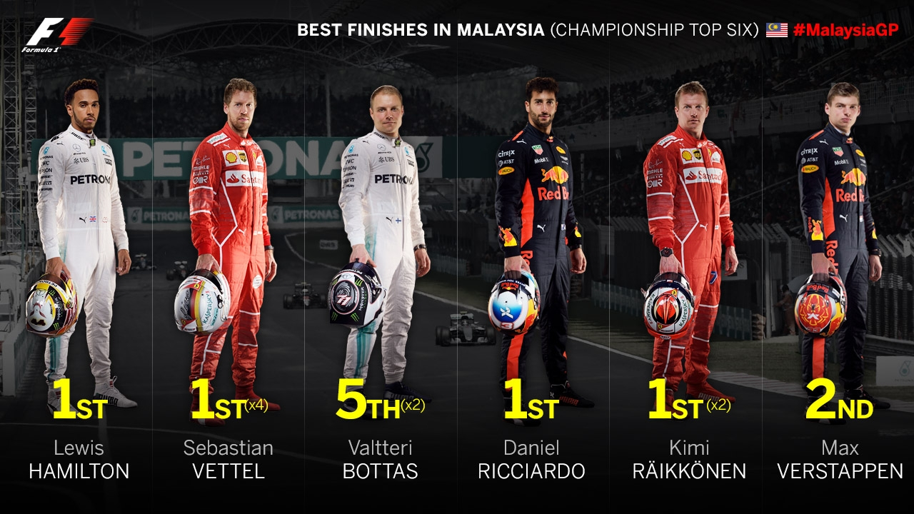 https://www.formula1.com/content/fom-website/en/latest/features/2017/9/f1-malaysia-gp-need-to-know/_jcr_content/featureContent/image_1.img.jpg/1506090485993.jpg