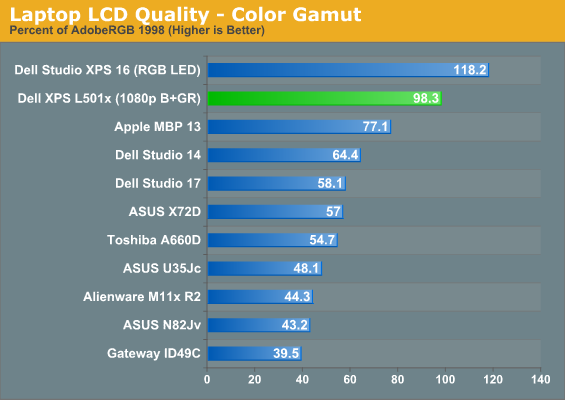 http://images.anandtech.com/graphs/graph3999/33457.png