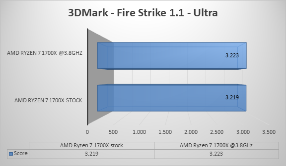 http://techgaming.nl/image_uploads/reviews/ASRock-X370-Gaming-ITX/fire.png