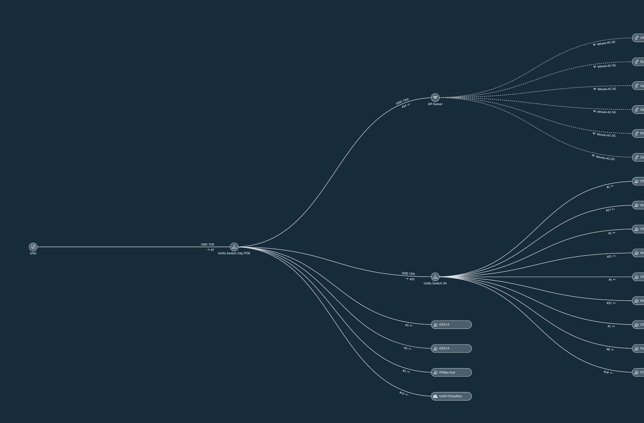 http://files.winwiz.nl/sat4all/topologie.jpg