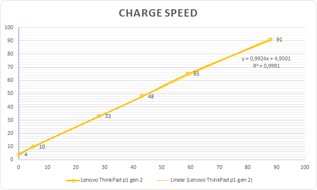https://i2.wp.com/astronautech.com/wp-content/uploads/2019/09/charge-speed.png