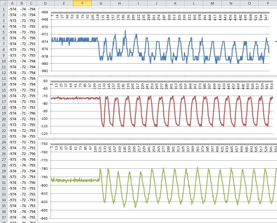 http://www.ravenslair.nl/GoT2/gasmeter-hmc5883l.jpg